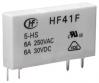 Ultratenké relé HF41F
