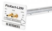 Měřicí sonda FloXact s čtvercovým průřezem