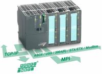 Ekonomické CPU 315SN/PN ECO s Profinetem